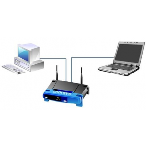 Home Networking Service